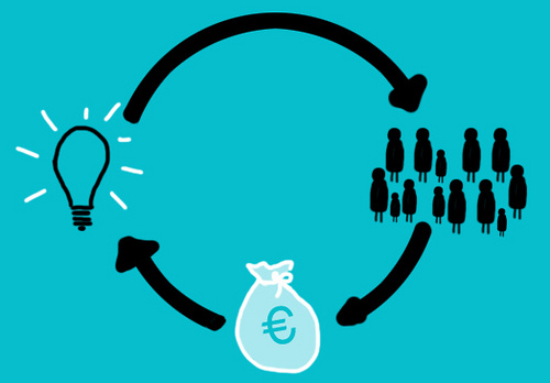 Crowdfunding financement collaboratif